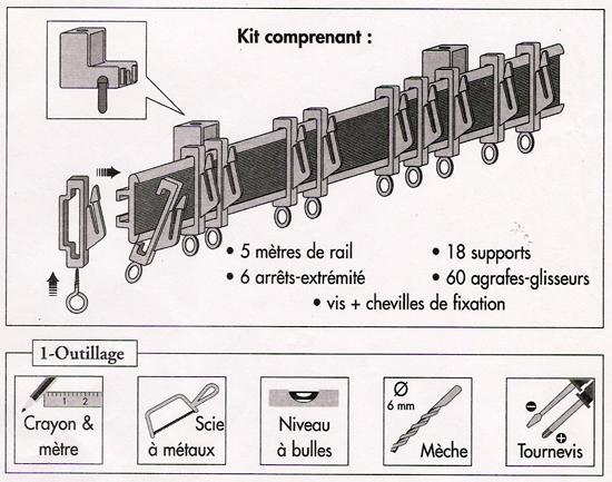 Boutique de produits prix de vente suisse jpkdecor restauration de meuble services - Tringle a rideaux 5 metres ...